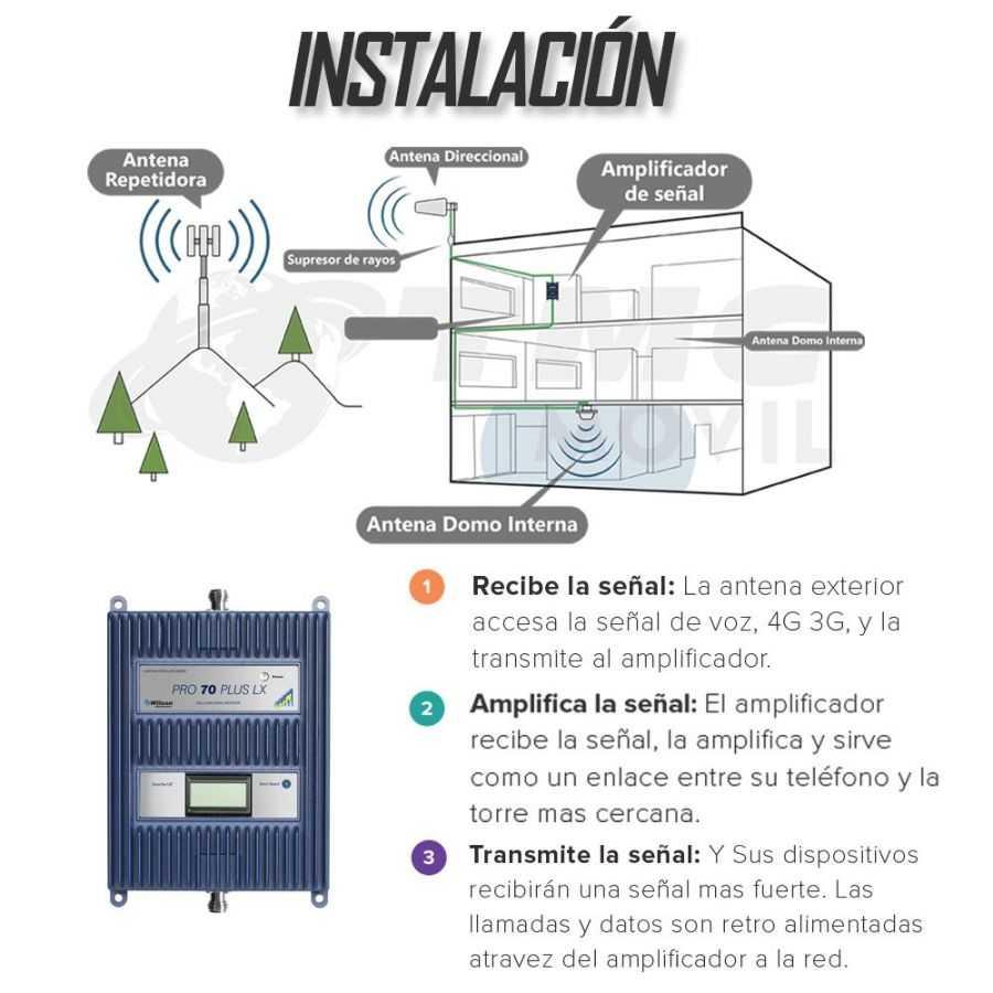 KIT Amplificador de señal WilsonPro 70 Plus LX - Versión 2.1