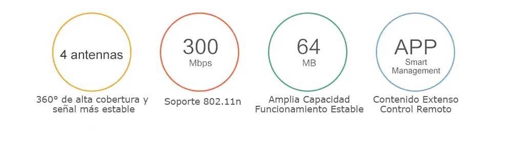 Caracteristicas Xiaomi Rourter Mi 4C - Entrega Inmediata Colombia